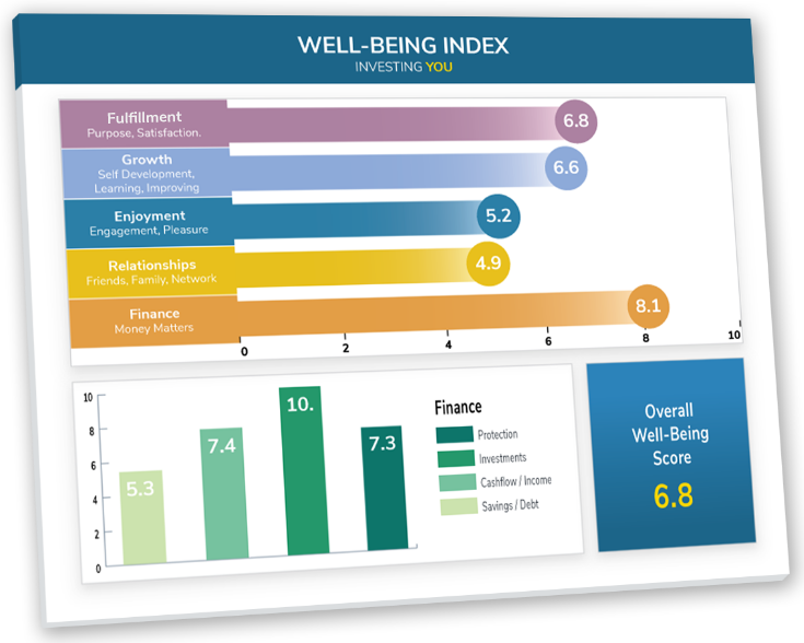 well-being-index